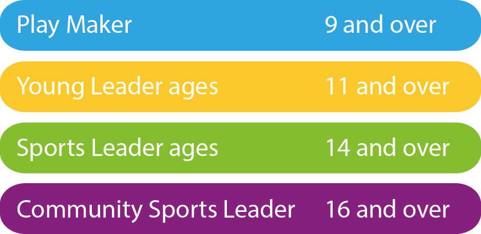 Ages Sports Leader